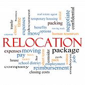 stock photo of reimbursement  - Relocation Word Cloud Concept with great terms such as package moving expenses and more - JPG