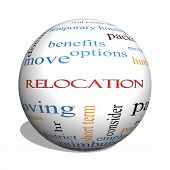 Relocation 3D Sphere Word Cloud Concept