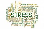 Stress Word Cloud on White Background