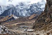Tagnag, Nepal