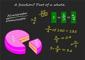 picture of fraction  - A simple illustration of fractions in math - JPG