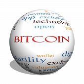 Bitcoin 3D Sphere Word Cloud Concept