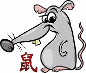 Rat Chinese Zodiac Horoscope Sign