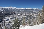Breckenridge Colorado Panorama
