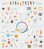 Education Infographic set with charts and icons.