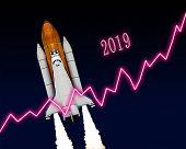 2019 Year Chart