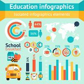 Education apple infographic