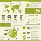 Garbage recycling infographic
