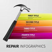 repair infographics